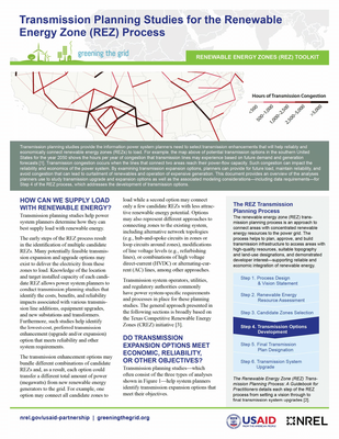 Transmission Planning Studies for the Renewable Energy Zone (REZ) Process