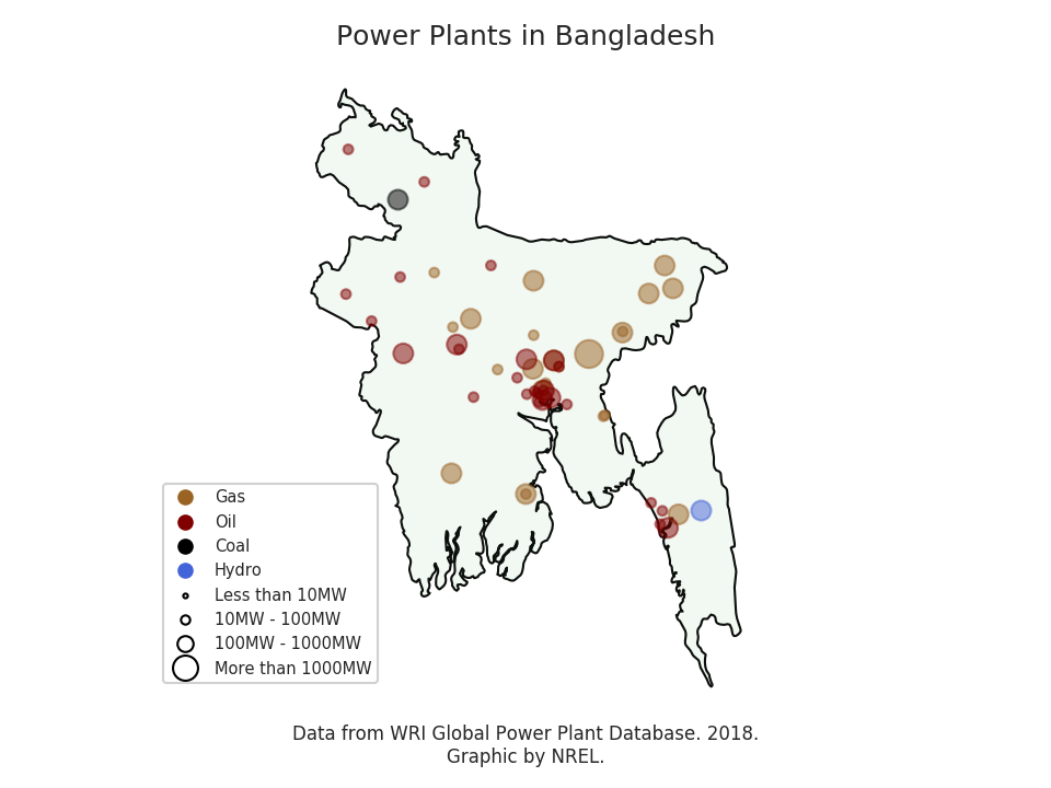Bangladesh — Greening the Grid