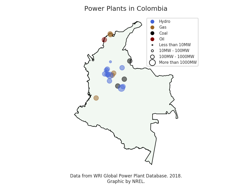 Power plants in Colombia