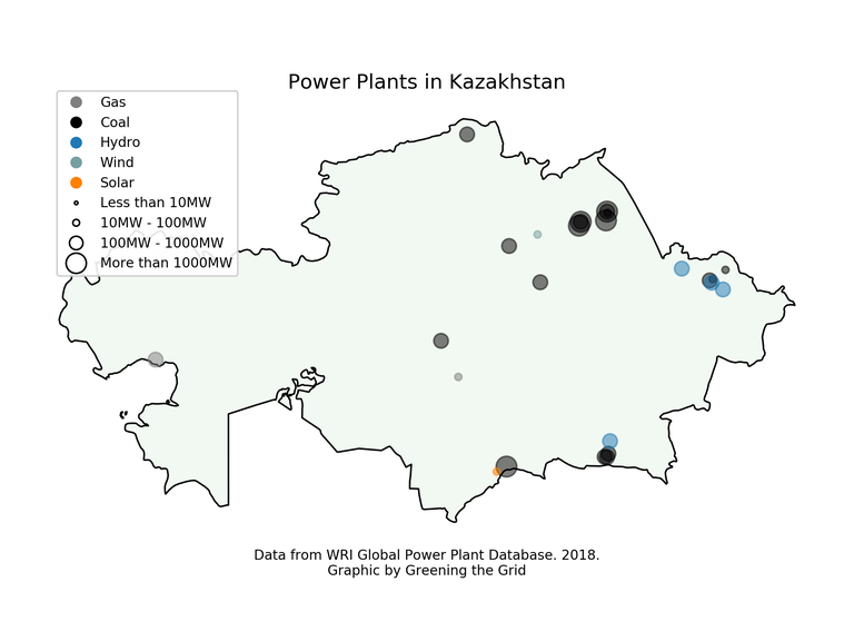 Greening the Grid: Kazakhstan — Greening the Grid